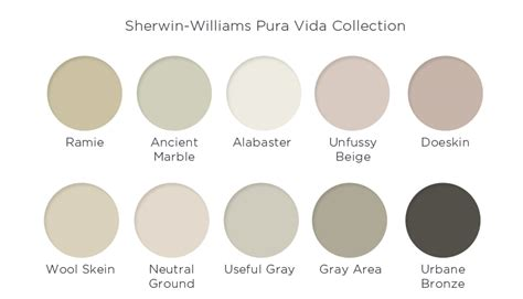 sherwin williams 2016 color of the year 2016 color forecast