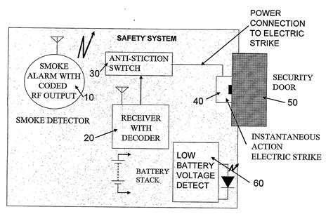 arlec sensor light wiring diagram efcaviation