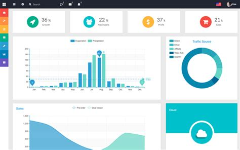 layout design using angularjs collection of top 20 bootstrap admin theme with