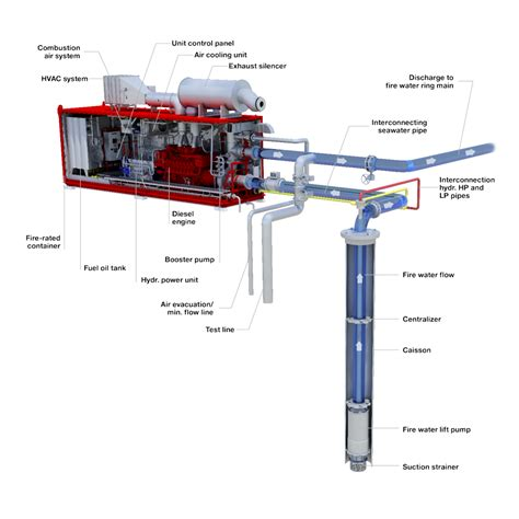 yanmar engine wiring diagram wiring diagram