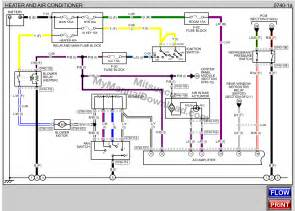 polaris rzr xp 1000 wiring diagram polaris get free image about wiring diagram