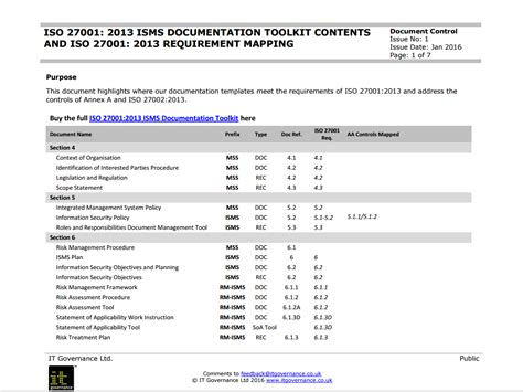 cobit templates iso 27001 templates get ahead in creating your