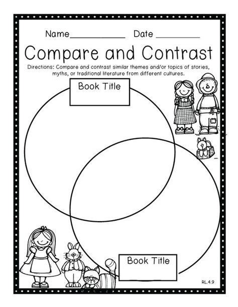 picture books for compare and contrast reading compare and contrast and text dependent