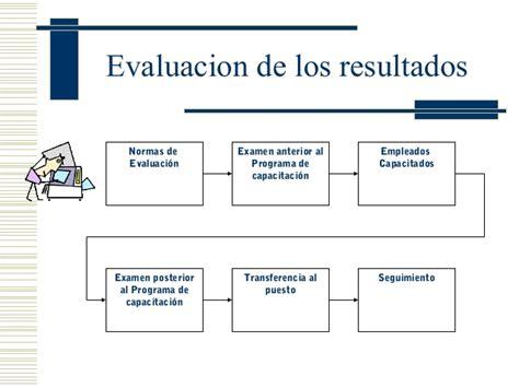 resultados de la evaluacion segunda escala resultado de evaluacion docente de ascenso de nivel 2015