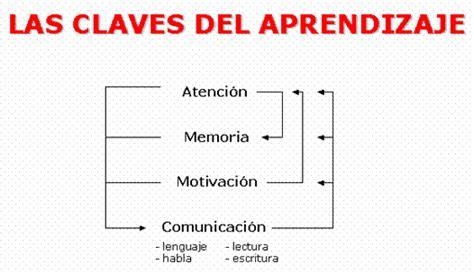 las 8 claves del 191 c 243 mo influye la atenci 243 n en el aprendizaje 191 c 243 mo