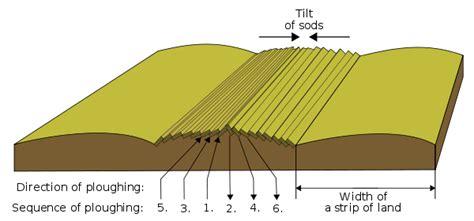 design history definition ridge and furrow wikipedia