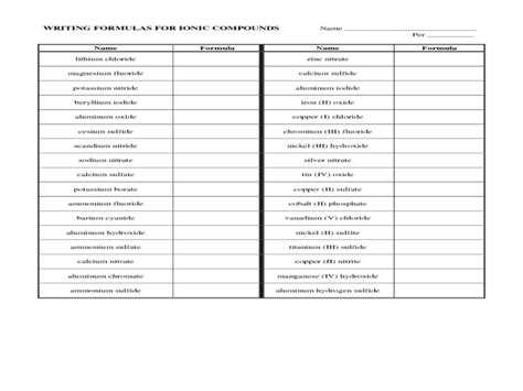 atoms ions isotopes worksheet answers isotopes worksheet homeschooldressage