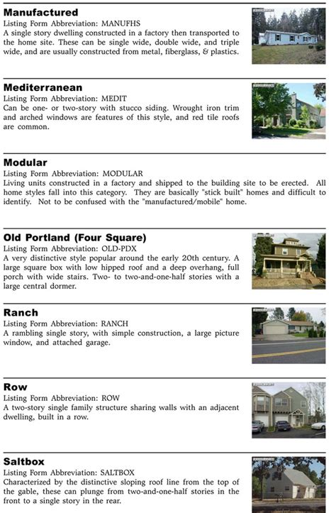 Characteristics Of House Styles | characteristics of house styles
