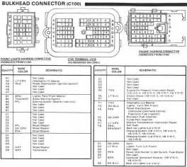 86 corvette ecm wiring diagram 86 corvette fuel system elsavadorla