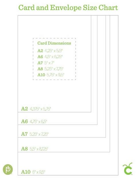 printable envelope size chart 17 best images about wedding invites on pinterest vector