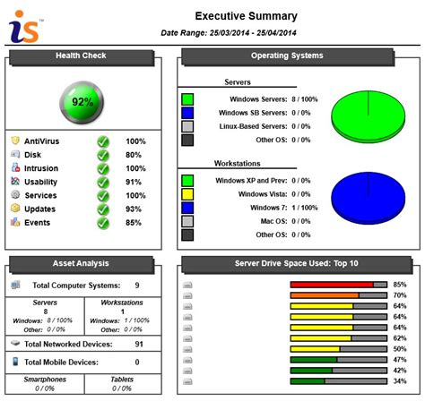 daily reports construction templates 3 professional
