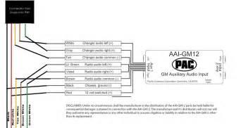 2013 cadillac srx wiring diagram