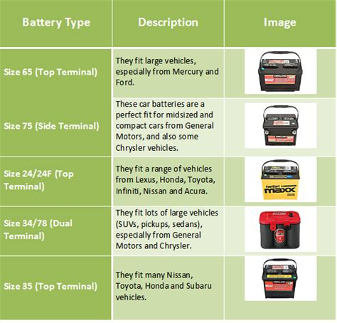 cheap car battery prices Archives   For Cars Only