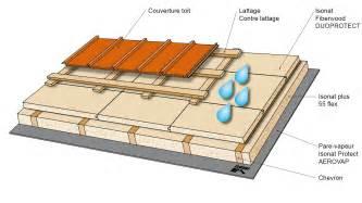 poser un panneau pare pluie fibre de bois kenzai