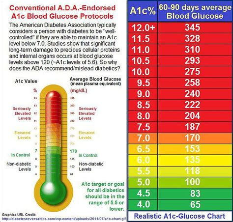 awesome ac reading learn   ac test  shows