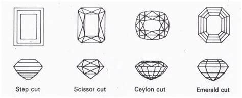 Garnet Birma Cutting gemstone facts awesomegems blue ceylon sapphire