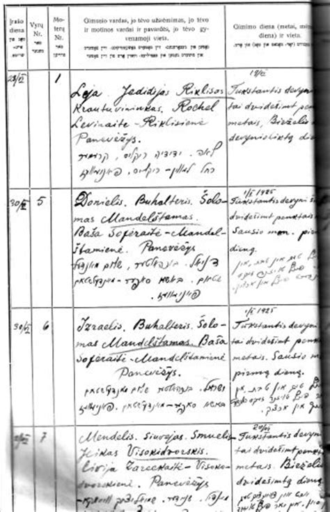 Lithuanian Birth Records Lithuania Vital Records Database