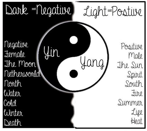what does the yin yang symbolize 17 best images about what is the i ching on pinterest 2 step heavens and search