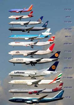 model commercial jets 1000 ideas about airplanes on pinterest boeing 777