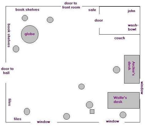 layout of nero wolfe s office a layout of nero wolfe s office that s not quite where i