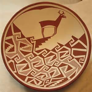 Home Design Books mimbres pottery replicas