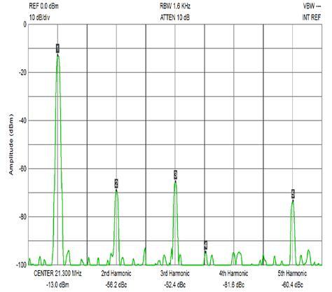 mica capacitor esr mc22 mica capacitor 22 images a 1 5 kw lpf for 160 6m a 1 5 kw lpf for 160 6m a 1 5 kw lpf