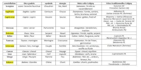 Calendrier Grecque Tableau Des Dieux Grecs Et Romains
