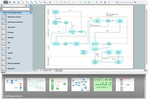 workflow chart software business process flowcharts flowchart symbols process