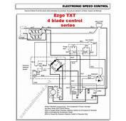 Motor Wiring  Ezgo Workhorse Diagram Schematic 87