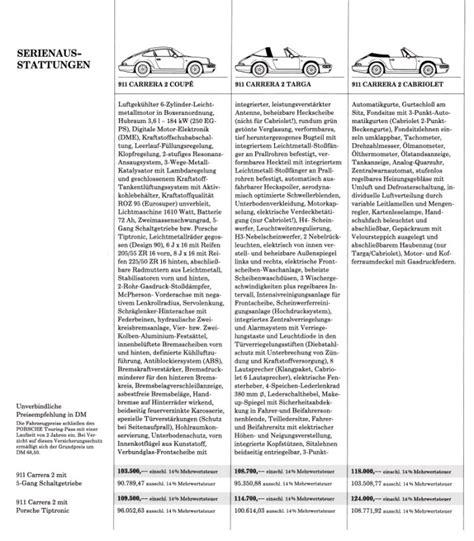 Preisliste Porsche by Elferclassic Porsche Ausstattungen