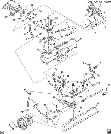 lb7 duramax engine diagram engine wiring lb7 duramax engine wiring harness diagram