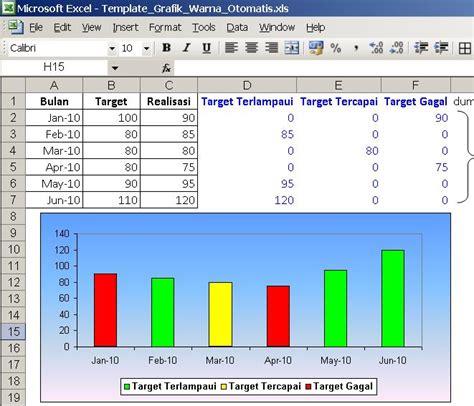 cara membuat grafik xy di excel 2010 tricks excel membuat grafik dengan warna otomatis chart