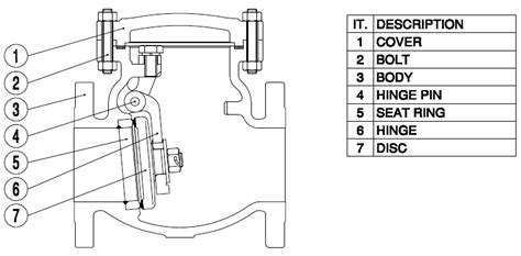 layout and schematic check valve schematic drawing valve free engine image for user
