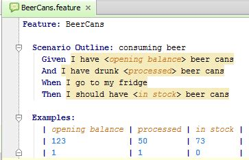 Feature Step Outline by Creating Exles Table In Scenario Outline Help Intellij Idea