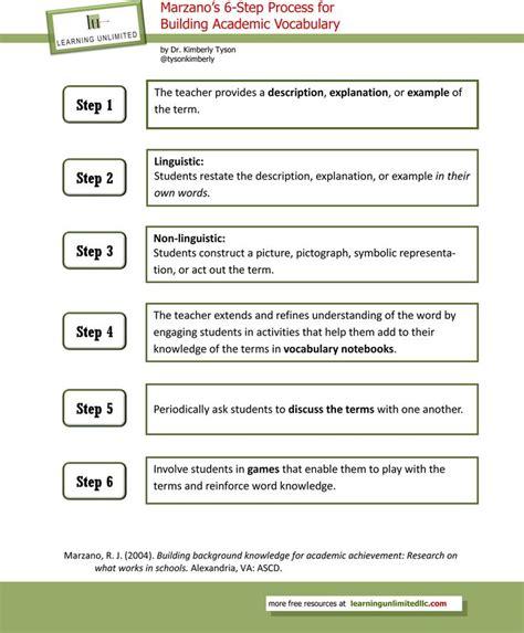 marzano vocabulary template vocabulary strategies marzano s 6 step