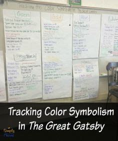 color symbolism in the great gatsby lesson plan lesson plans and resources for the outsiders by s e