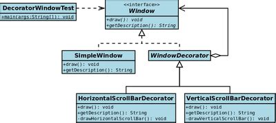 decorator pattern java youtube decorator pattern wikipedia