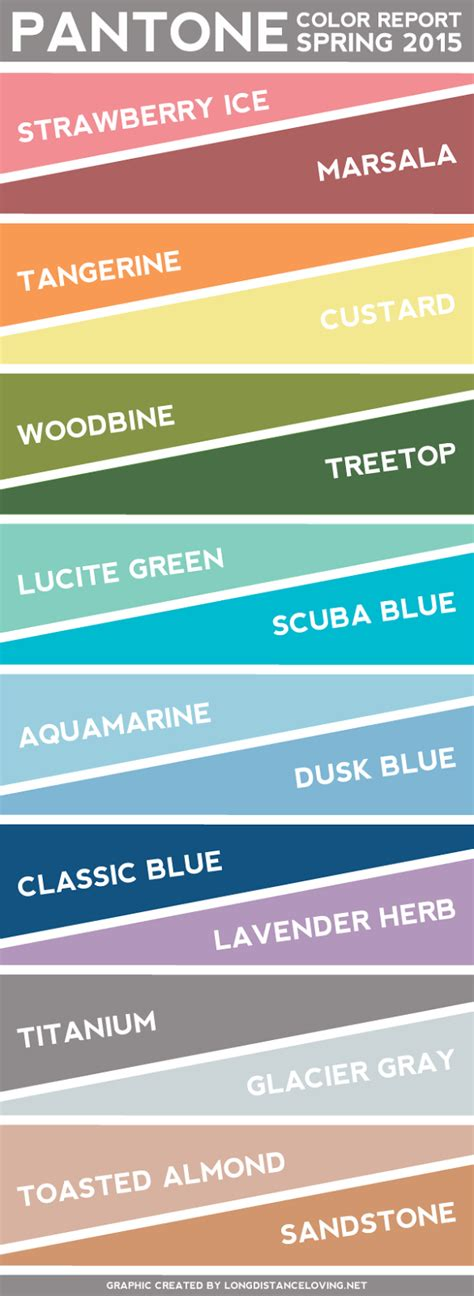 pantone color forecast pantone color report spring 2015 long distance loving
