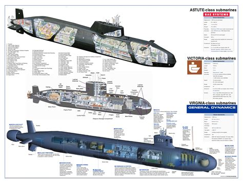 Submarine Sections by Ship Cross Sections And Cutaways From W3 By Trivto On