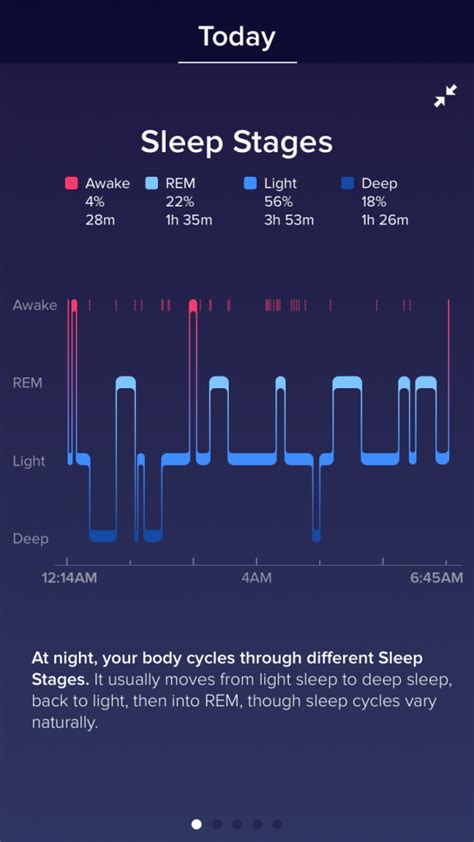sleep pattern 1 year old rem light deep how much of each stage of sleep are you