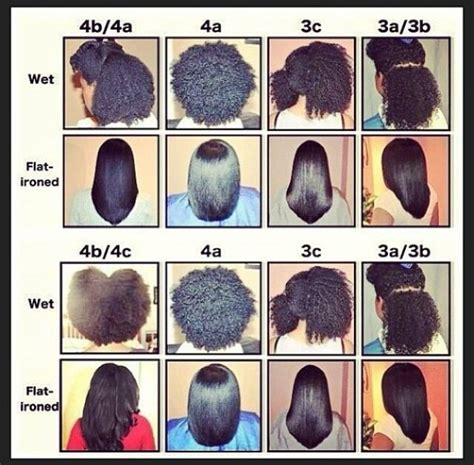 the best type of hair for natural box braids different natural hair textures before and after