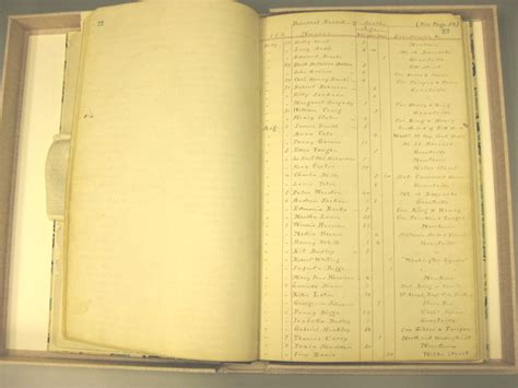 Arlington County Marriage Records Adopt Virginia History Item Information