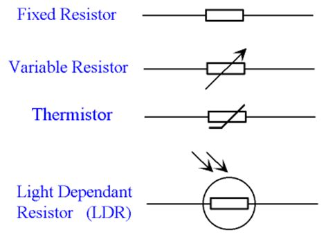 light variable resistor resistor fixed symbol