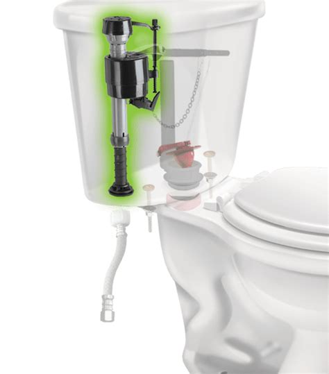 Gallery of toilet bowl slow to refill