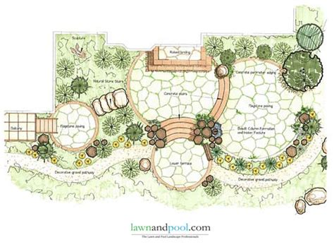 Woodland Garden Design T8ls Com Fruit Tree Garden Layout