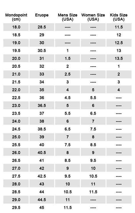 mens ski boots size chart mens ski boots size chart 28 images mondopoint what is