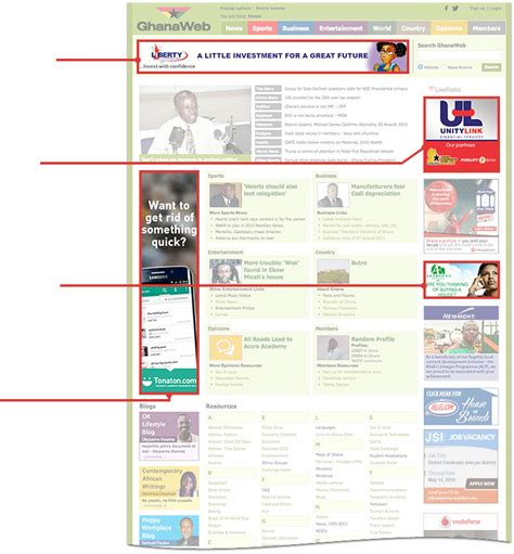 Ghanaweb Home Page by Advertise On Ghanaweb