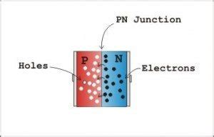 how a pn diode works 8 answers how do pn junction diodes work