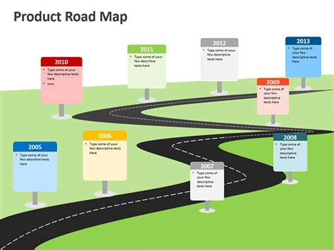 Product Roadmap Editable Powerpoint Template Template Roadmap Powerpoint