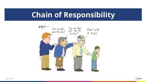 chain responsibility pattern java exle chain of responsibility design pattern java best chain 2018